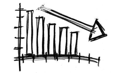 Ontslag om bedrijfseconomische redenen